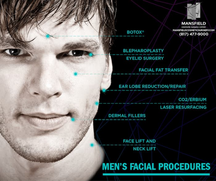 face cosmetic surgery for men dr michael thornton