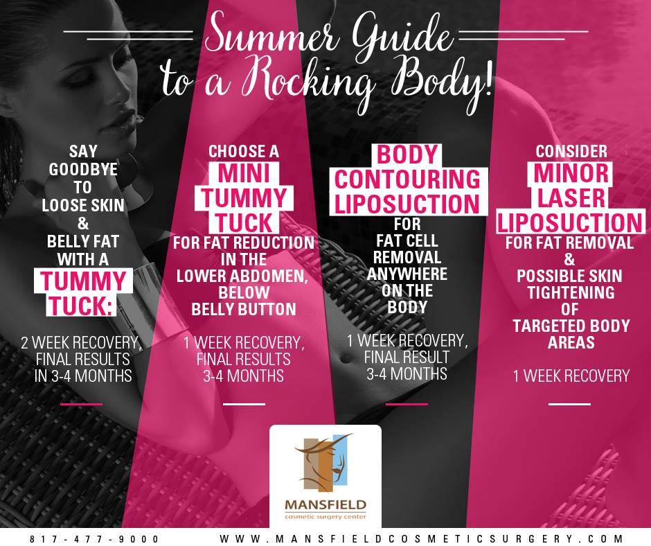 Summer Guide to Cosmetic Surgery Mansfield Cosmetic Surgery Center